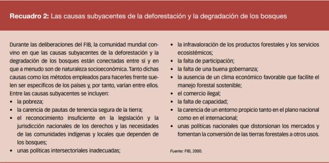 Font: http://www.fao.org/docrep/016/i3010s/i3010s.pdf [en línia] [Consulta_ 20/09/2014]