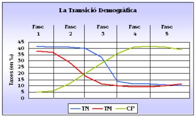 Font: http://ca.wikipedia.org/ [17/11/2014