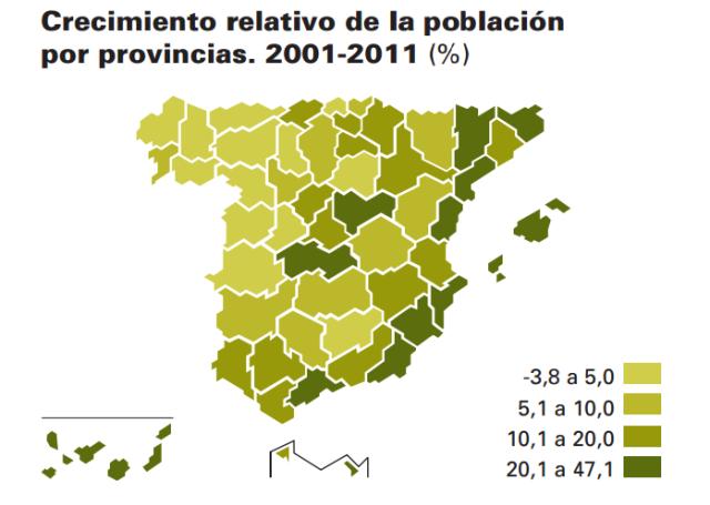 Font: Cifras INE 2013. [en línia] [Consulta 02/12/2014]