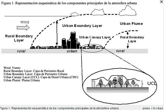 Font: http://www.actionbioscience.org/ [en línia] [Consulta 28/01/2015]