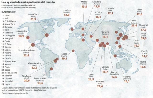 Font: http://www.nodo50.org/codoacodo/novdic08/planetademetropolis.pdf [en línia] [Consulta: 15/01/2015]