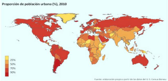 Font: http://www.desenvolupamentsostenible.org/index.php?option=com_content&view=article&id=17&Itemid=29&lang=es [en línia] [Consulta 15/01/2015]