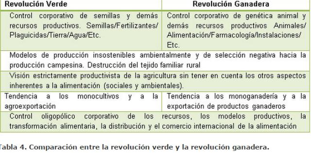 Font: http://ocw.unia.es/ [en línia] [Consulta: 26/02/2015]