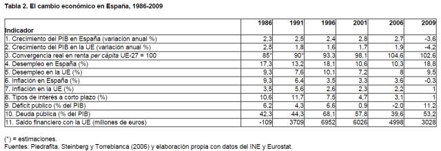 Font: http:http://www.realinstitutoelcano.org/[en línia] [Consulta 18/04/2015]