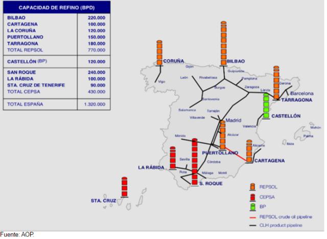 Refineries de petroli Espanya. Font: http://www.realinstitutoelcano.org/ [Consulta: 23/06/2016]