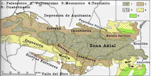 Unitats estructurals dels Pirineus. Font: http://blocs.xtec.cat/ [Consulta: 14/06/2016]