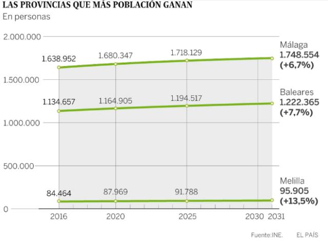 Font: El País (24/10/2016). [Consulta: 09/01/2017]